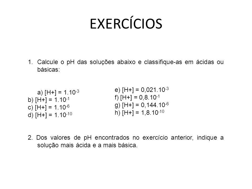 EXERCÍCIOS Calcule o pH das soluções abaixo e classifique-as em ácidas ou básicas: a) [H+] = 1.10-3.